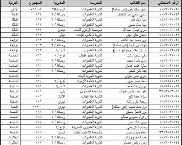 aeb4bbbf6cee0 http   www.iraqidewan.info.se